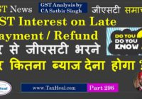 Interest on Late Payment and Refund gst
